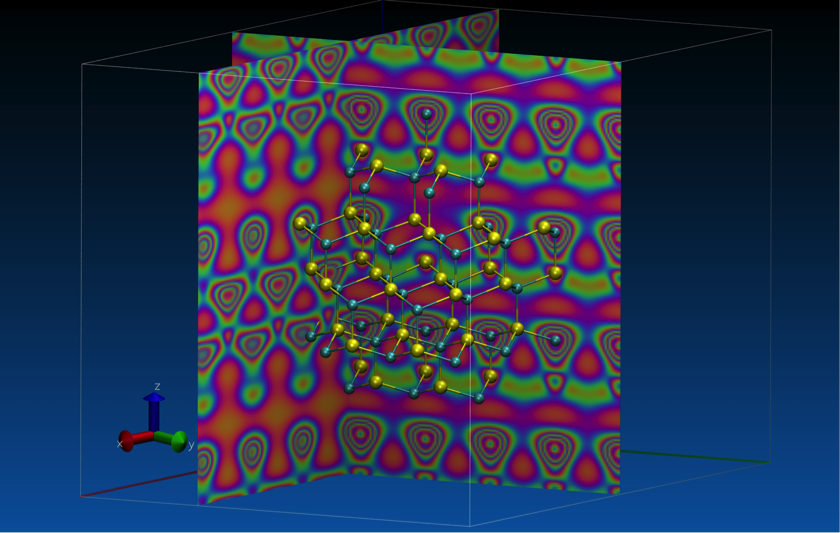 Electron density of a crystal on different planes. The image is made by VMD.