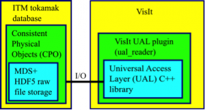 Slovenia - Universal Access Layer Reader - Leon