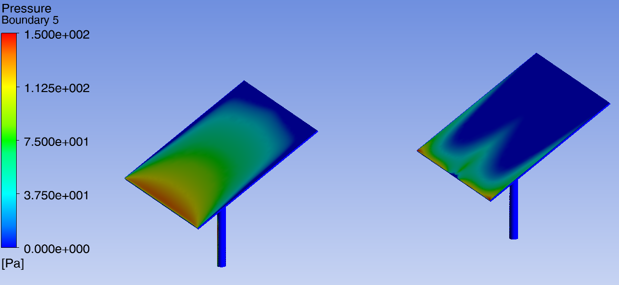 Real case simulation of Solar Tracker using CFD – PRACE Summer Of HPC