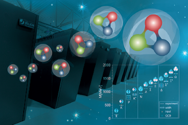 The first picture is of promotional nature and was used to symbolize the research group on posters. It shows a supercomputer, a research result (Light Hadron Spectrum, Science 322, (2008) 1224) and symbolic pictures of protons.