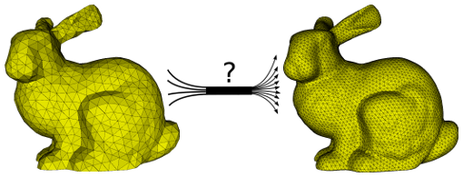 A discretized multigrid version of a bunny. Image has been taken from this article