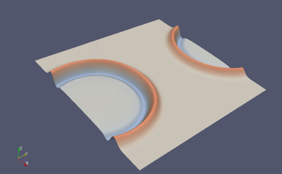 Shallow water simulation - 3D surface plot state after a several thousands of simulation steps