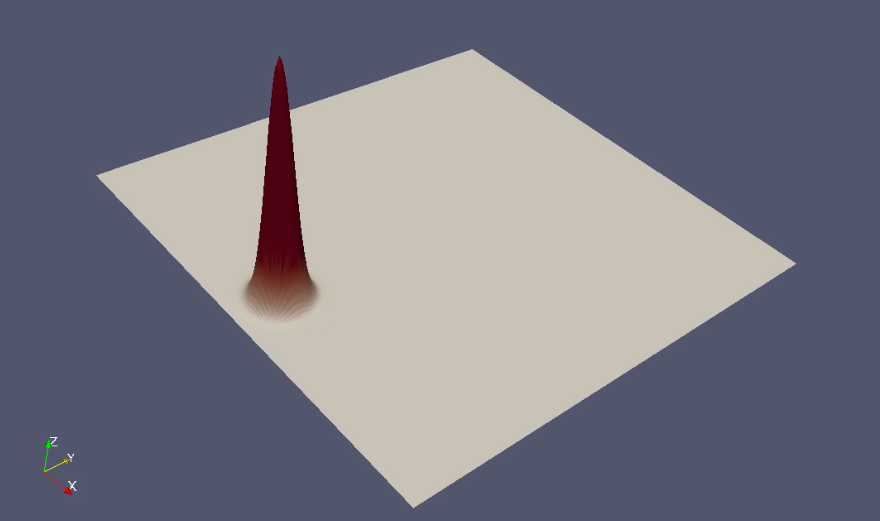 Shallow water simulation - 3D surface plot of the initial state - a Gaussian bump.