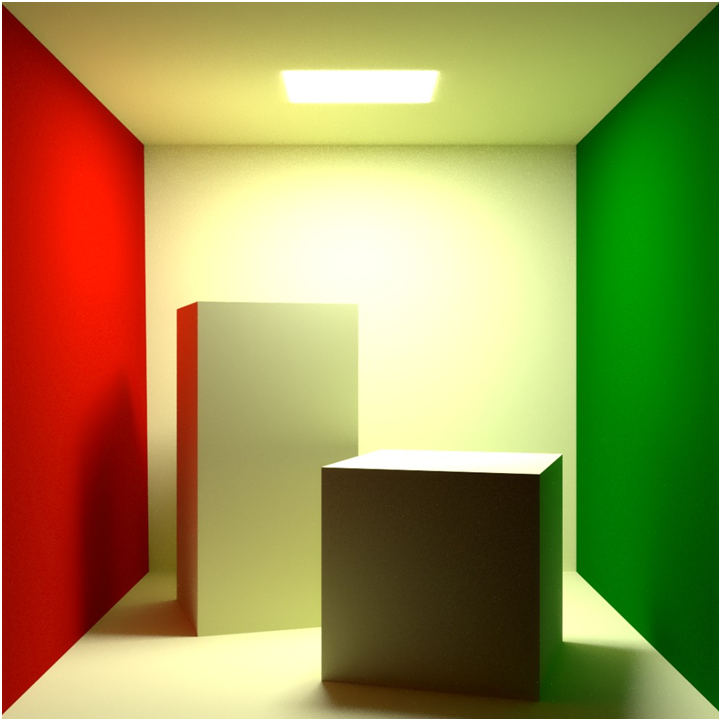 Radiosity in Computer Graphics