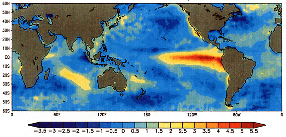 Discovering the secrets of El Niño