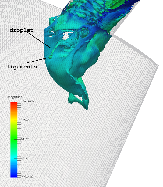 In Situ/Web Visualization of CFD Data Using OpenFOAM