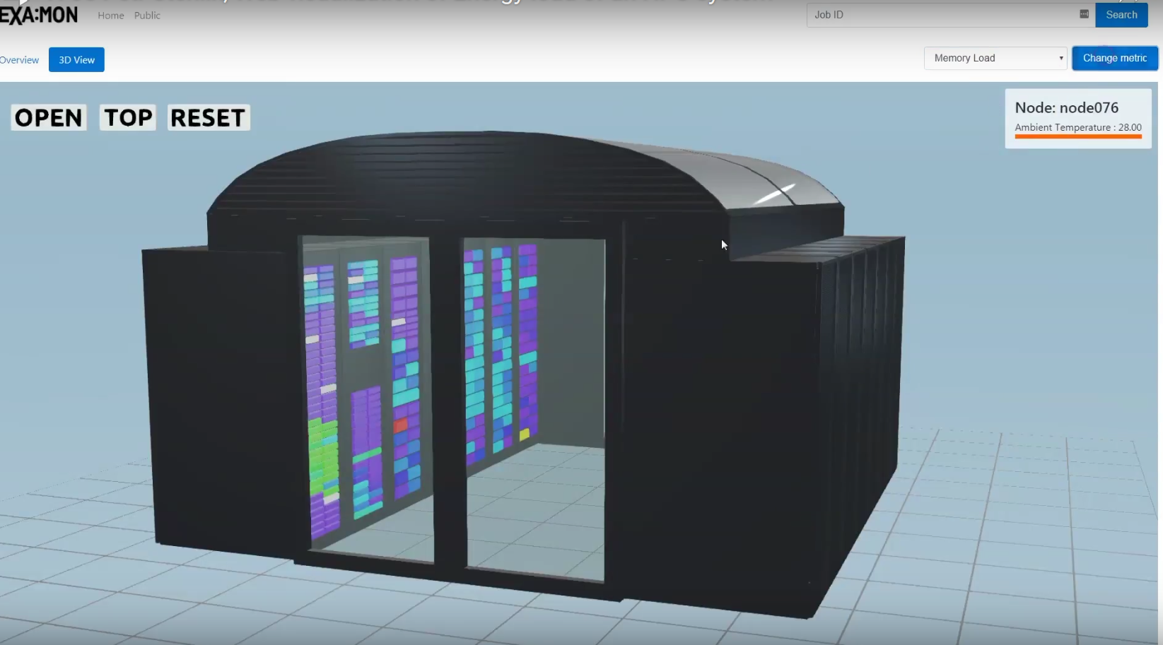 Combining Big-data, AI and 3D visualization for datacentre optimization