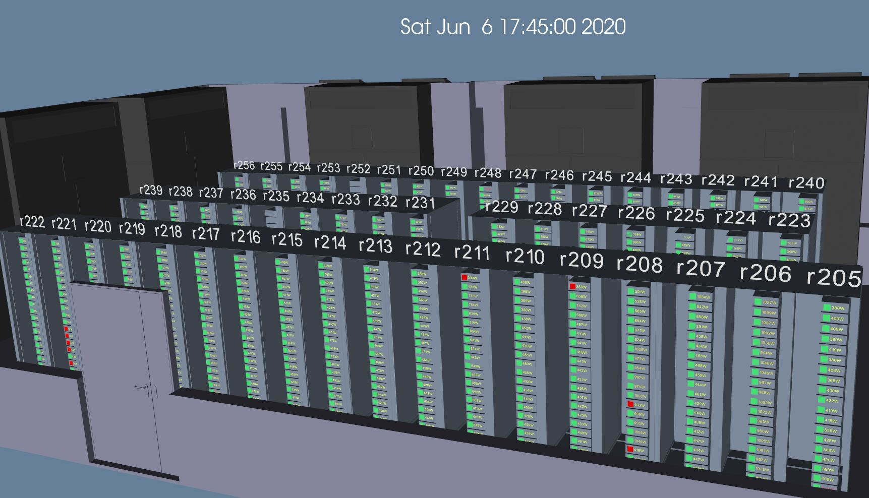 How to visualise a supercomputer