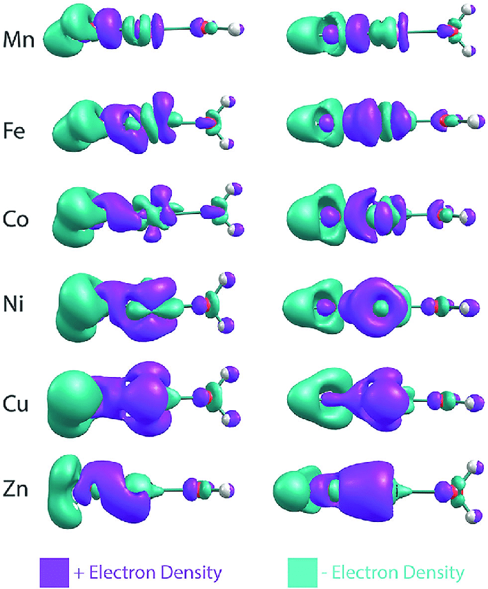 source:https://www.researchgate.net/figure/SCF-electron-density-difference-map-of-the-MOHH-2-O-complexes-The-contour-isovalue_fig4_274404435