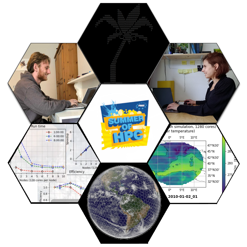 A virtual journey – from vienna – over UK supercomputer – to MPAS earth atmosphere modelling